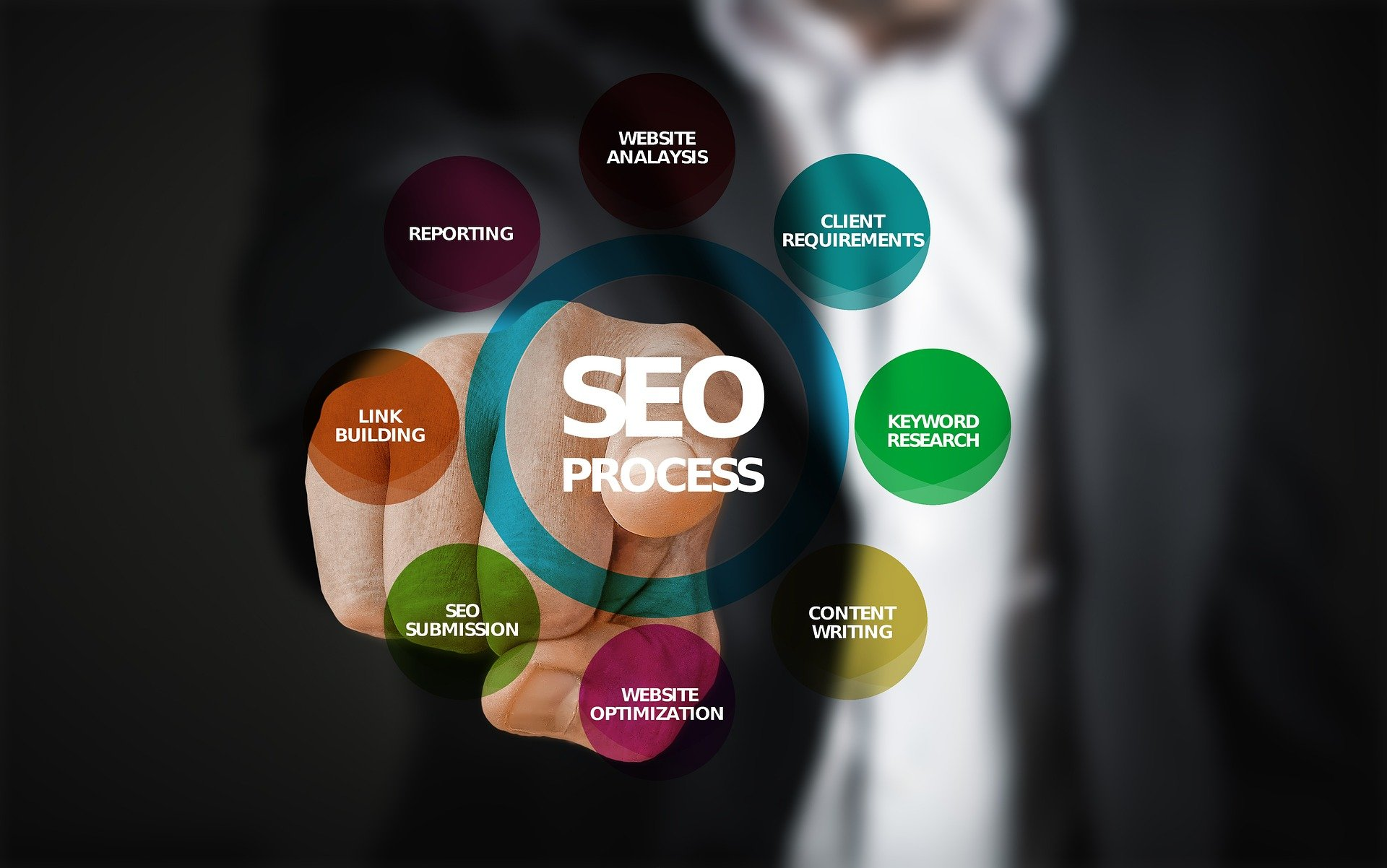 SEO Strategy | 10 Reasons Why SEO Is Essential For Your Business | HYF Technologies