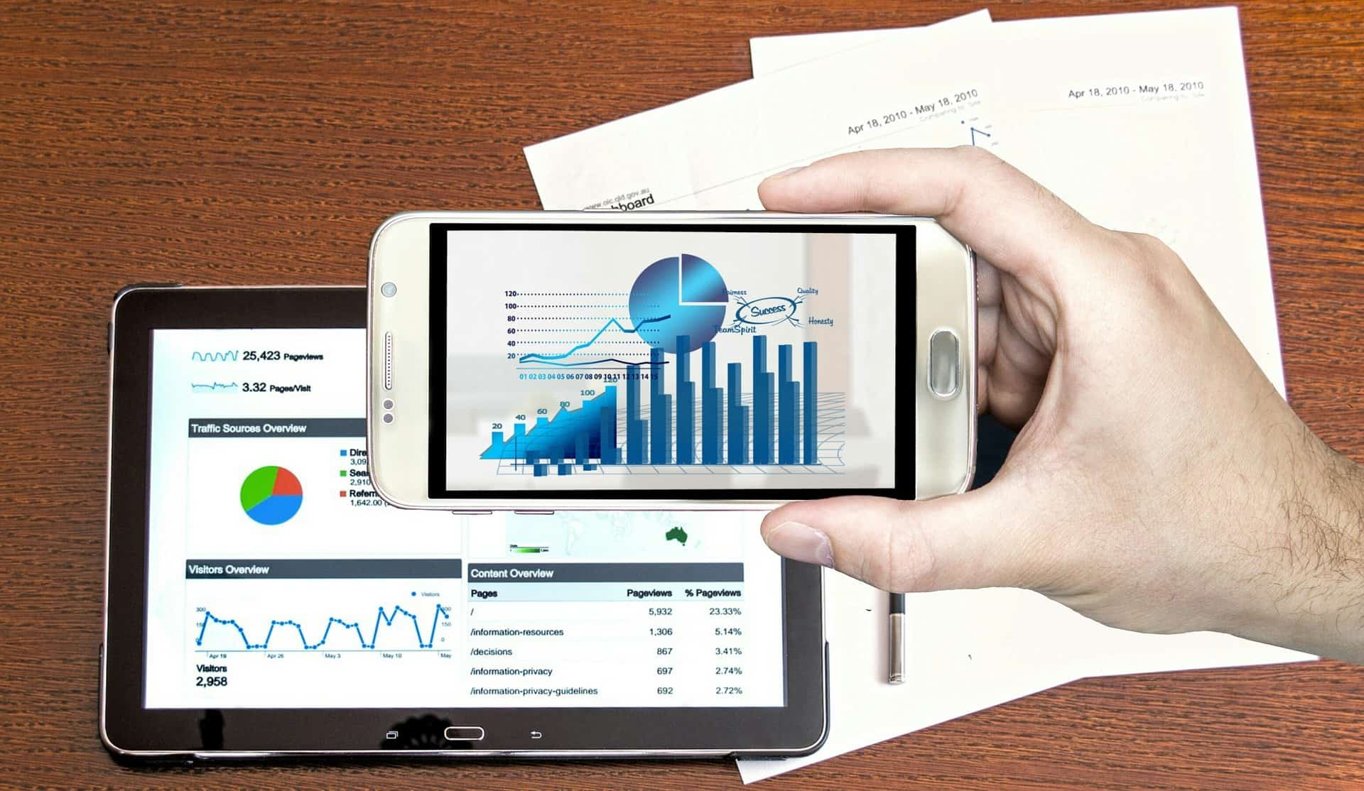 PPC Firm in San Francisco | PPC Firm Can Help Your Small Business
