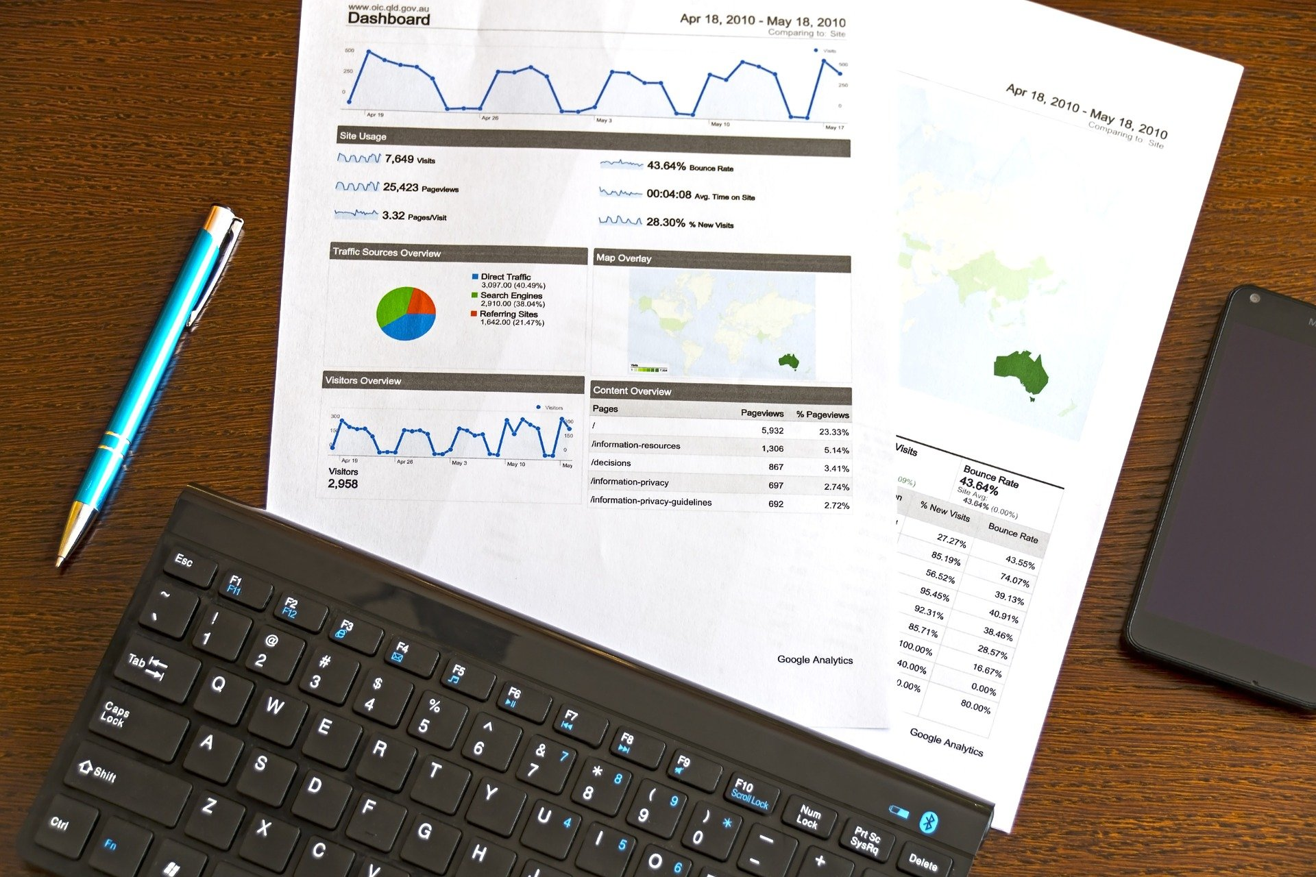 Pay Per Click Consultants in Woodlands | The Best PPC Consultants in CA